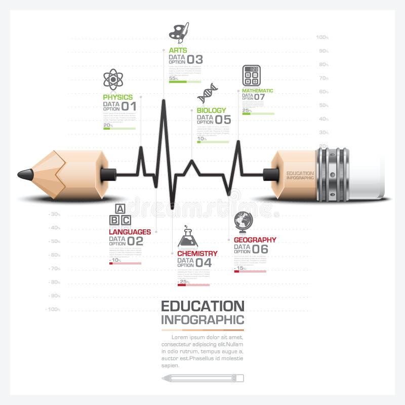 Utbildning och läramoment Infographic med pulslinjen graf stock illustrationer