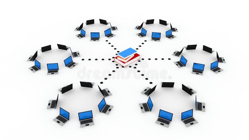 utbildning online