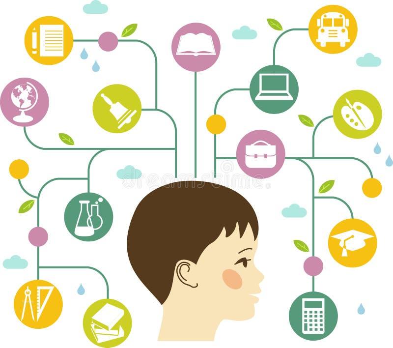 Utbildningsbegrepp av barn stock illustrationer