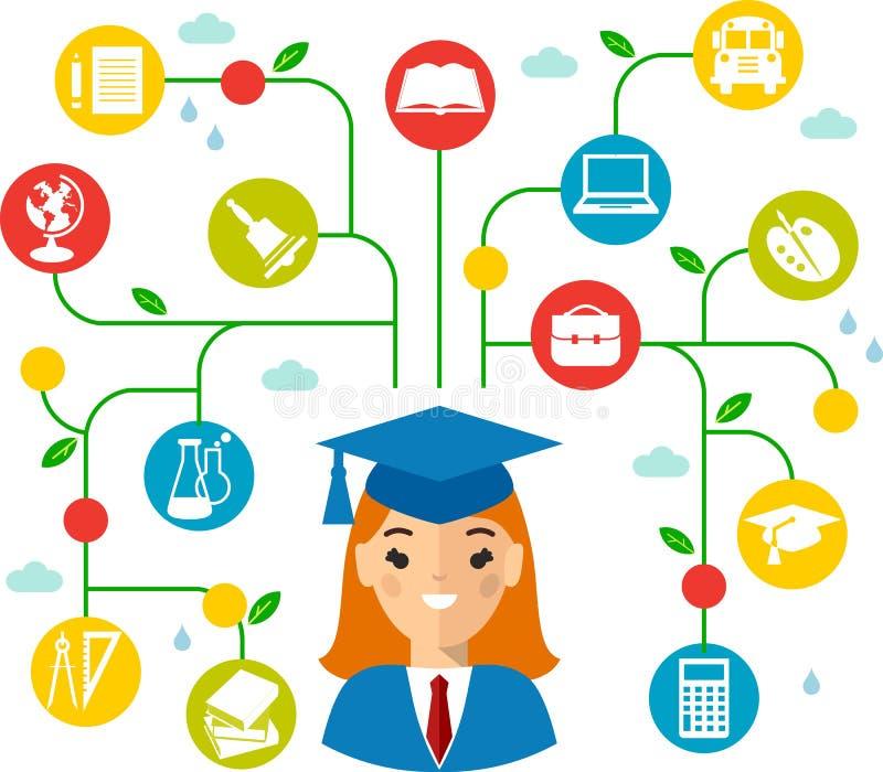 Utbildningsbegrepp av studenter i avläggande av examenkappa och akademikermössa royaltyfri illustrationer