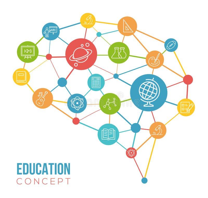 Utbildningsbegrepp - mänsklig hjärna stock illustrationer