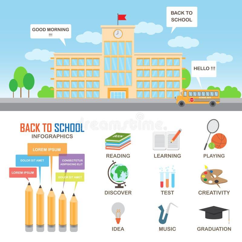 Utbildningsinfographicsbeståndsdelar stock illustrationer