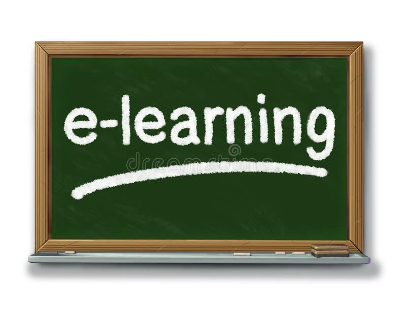 utbildningsinternet stock illustrationer