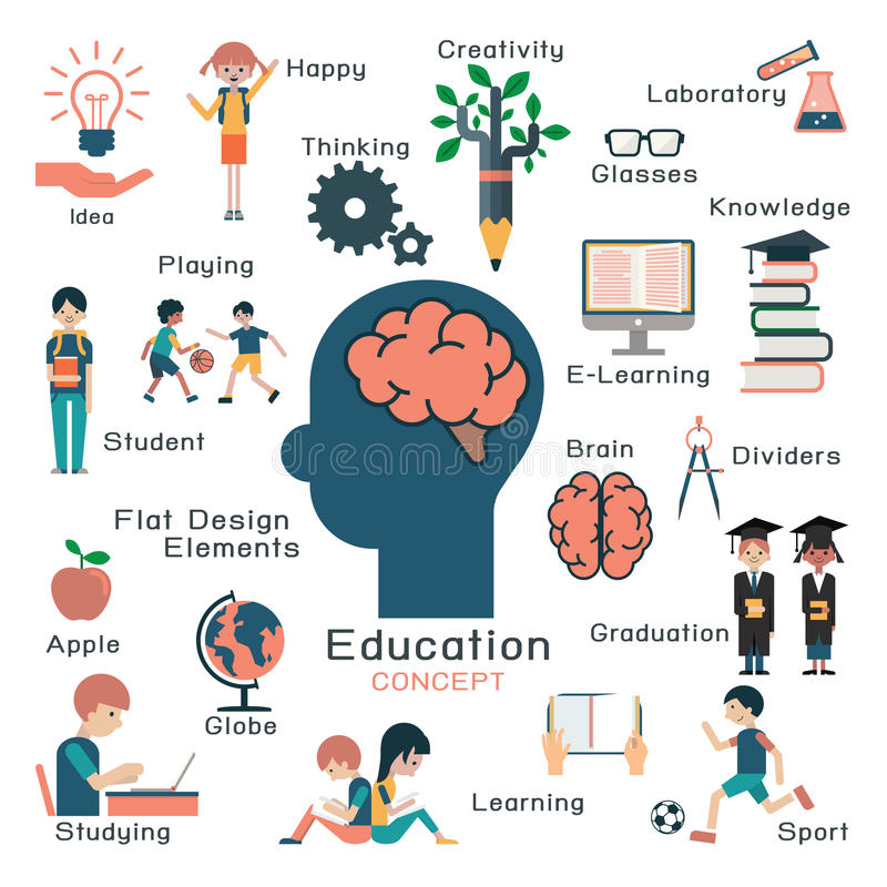 Utbildningskreativitetuppsättning vektor illustrationer
