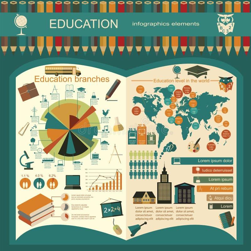 Utbildningsskolainfographics Ställ in beståndsdelar för att skapa din ow stock illustrationer