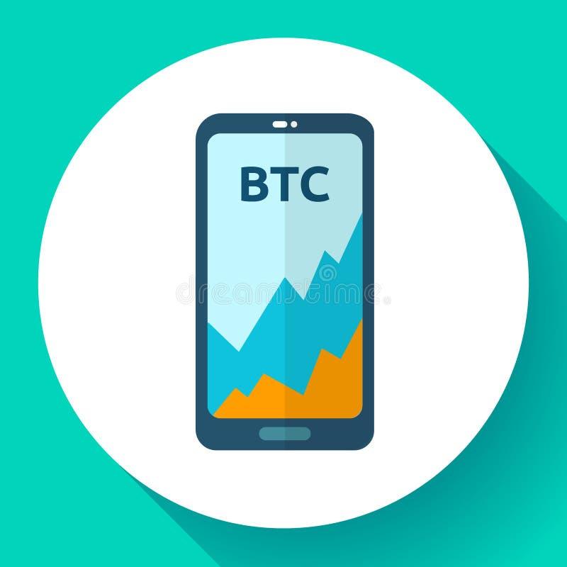 Utbytescryptocurrency i telefonen, mobil applikation, symbol för bitcoinmarknadsplattform, Bitcoin prishöjning, vektor royaltyfri illustrationer