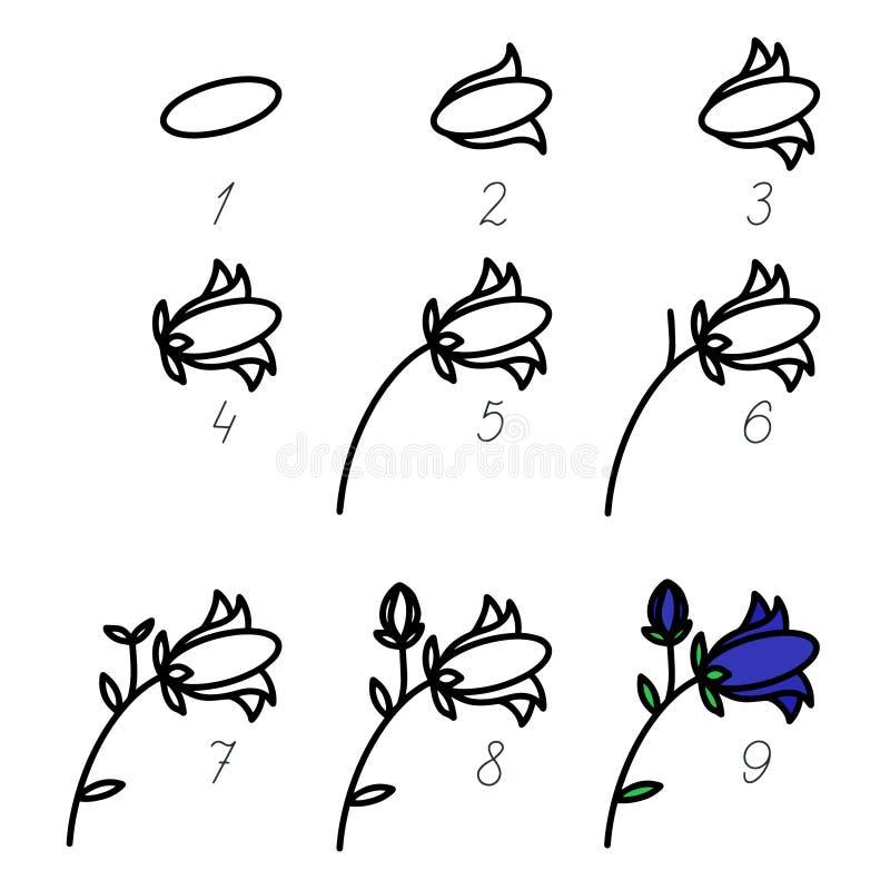 Utdragen blomma för steg-för-steg process Hur till den utdragna konstvektorn för nybörjare Borsteillustrationbarn som drar leken  royaltyfri illustrationer