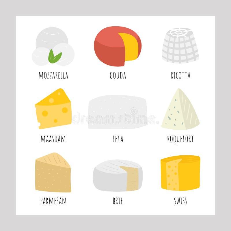 Utdragen ostsamling för hand inklusive feta, mozzarella, schweizare, roquefort, edam, maasdam, parmesan, cheddar, brie stock illustrationer