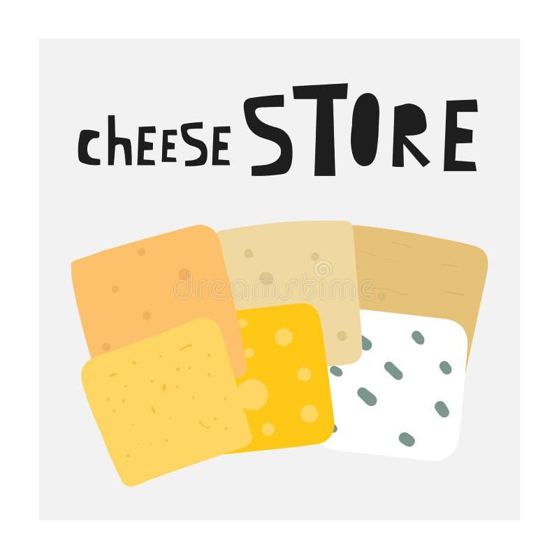 Utdragen ostsamling för hand inklusive feta, mozzarella, schweizare, roquefort, edam, maasdam, parmesan, cheddar, brie vektor illustrationer