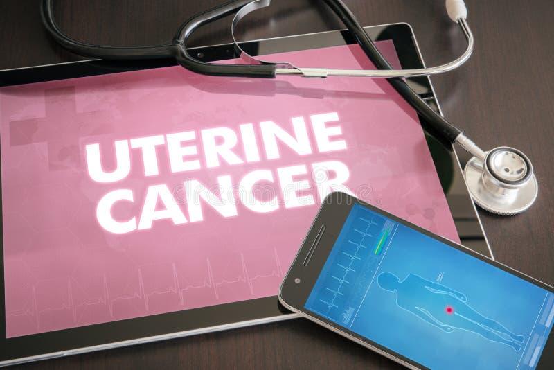 Uterine cancer (cancer type) diagnosis medical concept on tablet vector illustration