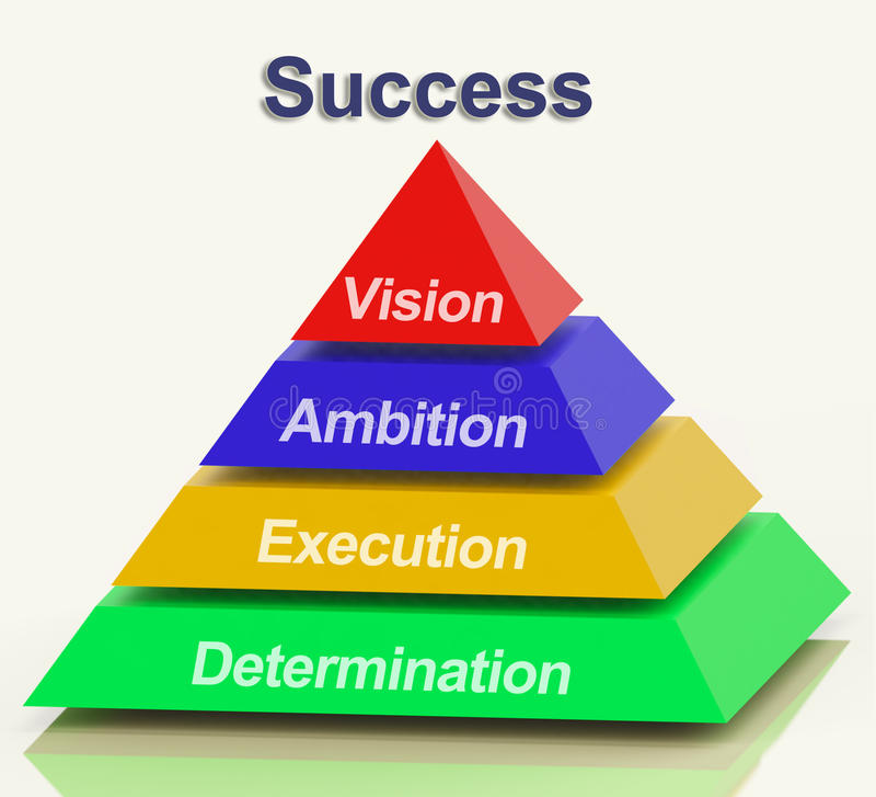 Utförande och Determinat för ambition för vision för framgångpyramidvisning royaltyfri illustrationer