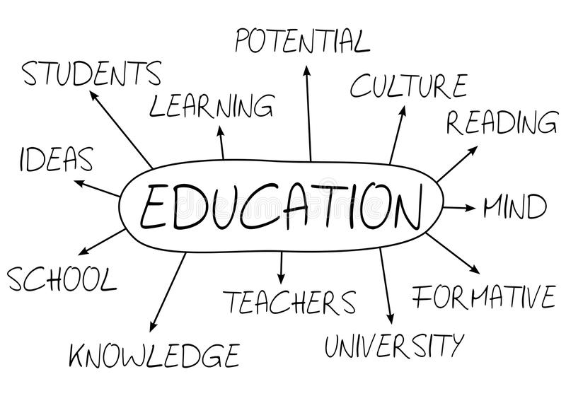 Abstrakt begrepp för utbildning royaltyfri illustrationer