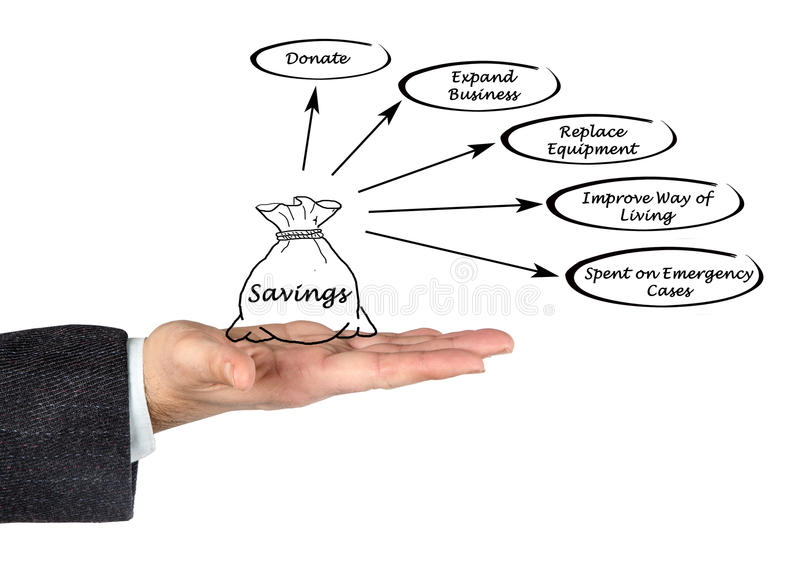 Utgifter av besparingar arkivfoton