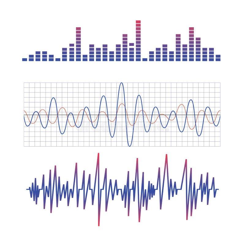 utjämnare intrig av radiovågor stock illustrationer