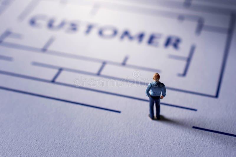 Utmaning för kunderfarenhetsbegrepp gåva vid miniatyren royaltyfri foto