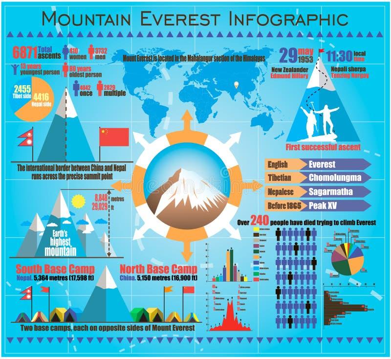 Utomhus- infographic för bergEverest lopp med vektor illustrationer