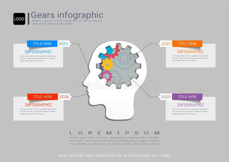 Utrustar den infographic mallen för affärspresentationen, strategiskt plan för att definiera företagsvärden royaltyfri illustrationer