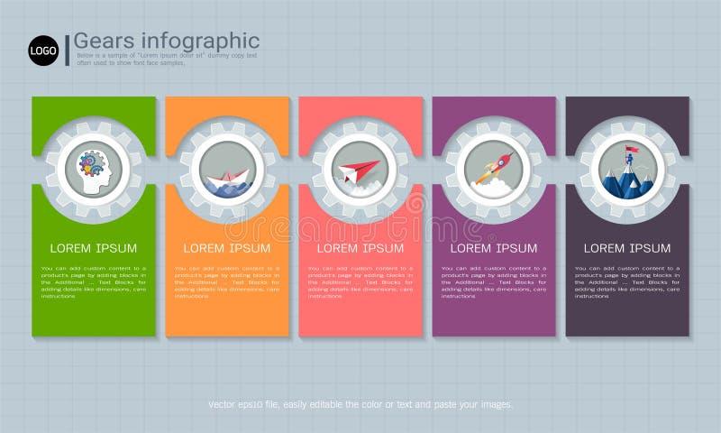 Utrustar den infographic mallen för affärspresentationen, strategiskt plan för att definiera företagsvärden stock illustrationer