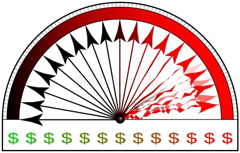 utslitet räkneverk för dollar stock illustrationer