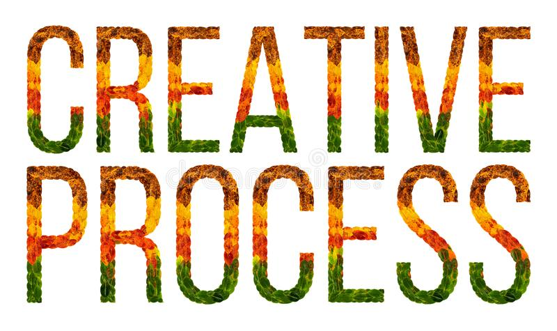Uttrycka den idérika processen som är skriftlig med isolerad bakgrund för sidor vit, banret för utskrift, idérik illustration av stock illustrationer