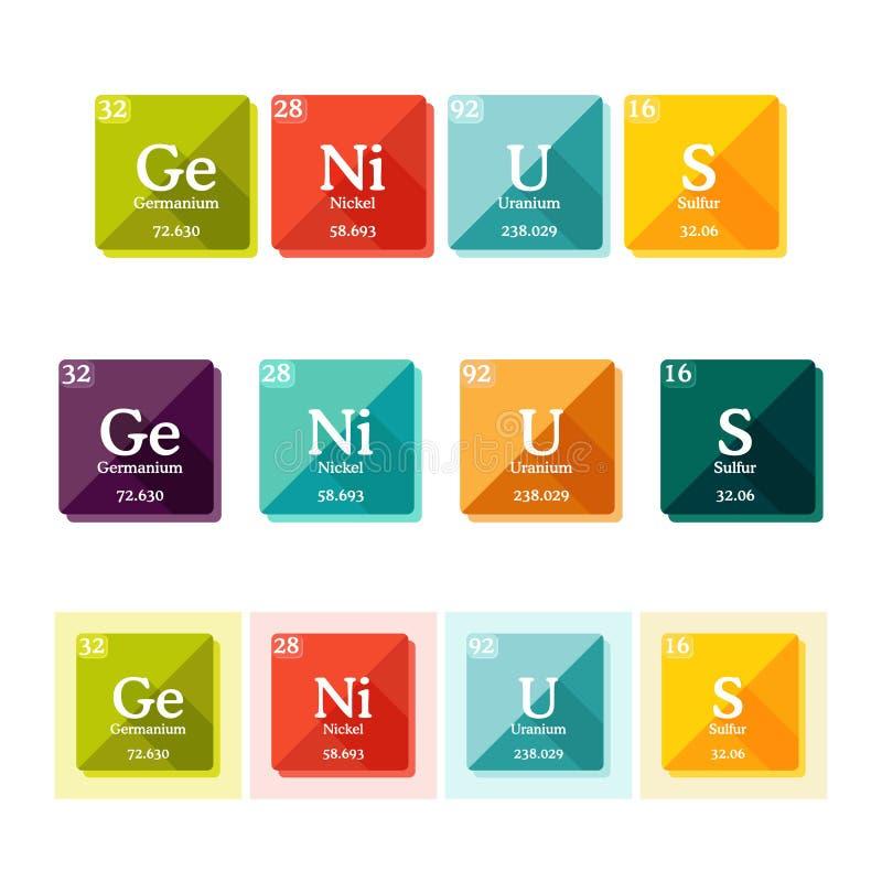 Uttrycka snille som bildas av beståndsdelarna av den periodiska tabellen royaltyfri illustrationer