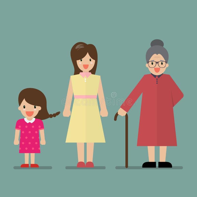 Utveckling av kvinnor royaltyfri illustrationer