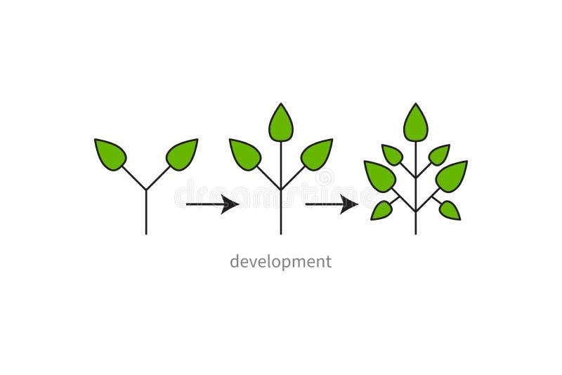 Utveckling tillväxt, evolutionsymbol stock illustrationer