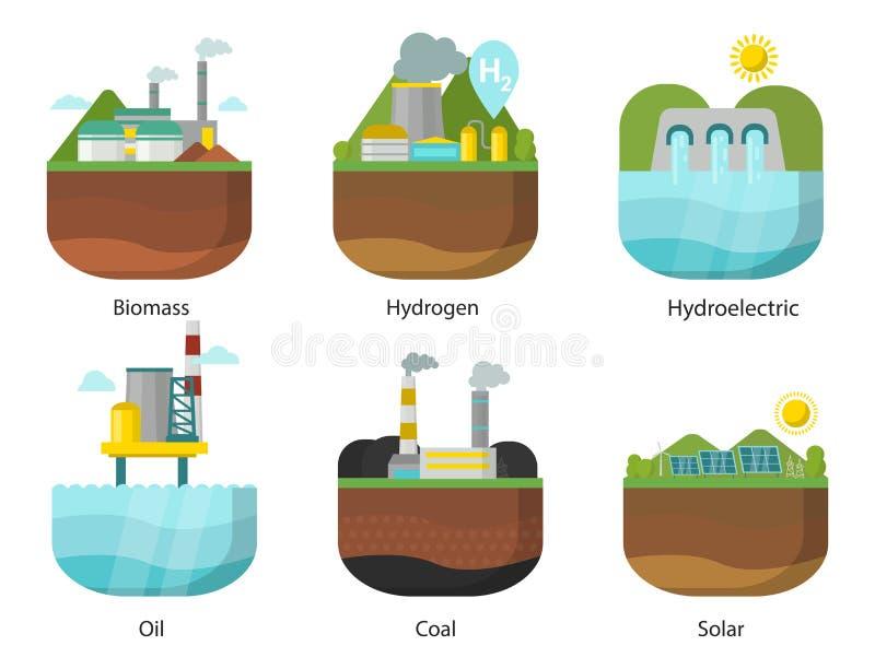 Utvecklingsenergi skriver den tidvattens- förnybara alternativa källan för kraftverkvektorn som är sol- och, vind och geotermiskt stock illustrationer