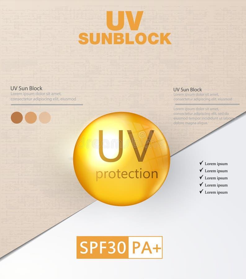 UV προστασία Υπεριώδης ακτίνα sunblock απεικόνιση αποθεμάτων