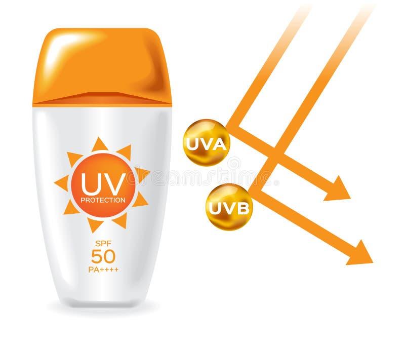 Uv protection pack and uv a , uv b reflect san light vector illustration