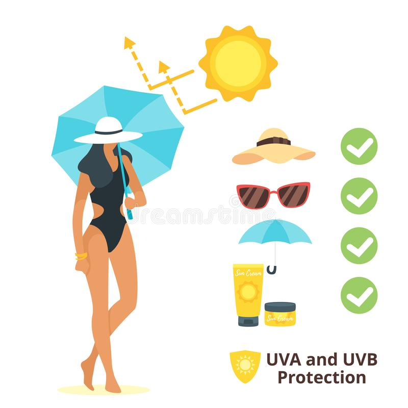 Free Uva And Uvb Protection Concept Stock Images - 118553214