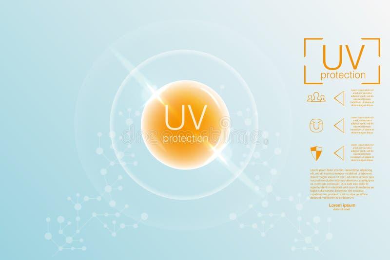 UVschutz Ultraviolettes sunblock Der Entwurf des Schutzes vor ultraviolettem Das Geheimnis eines schönen Sonnenbrands Vektor vektor abbildung