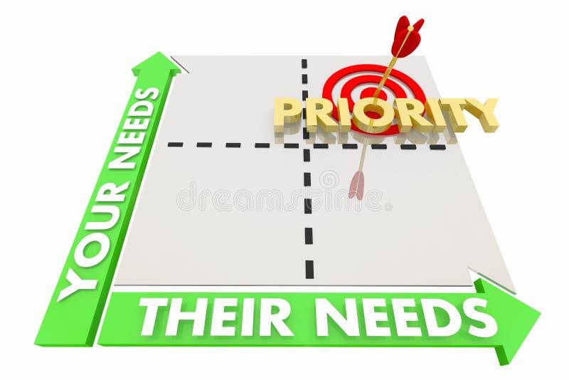 Uw Hun Gemeenschappelijke Verschillende Doelstellingen Priorties 3d Illu van de Behoeftenmatrijs royalty-vrije illustratie