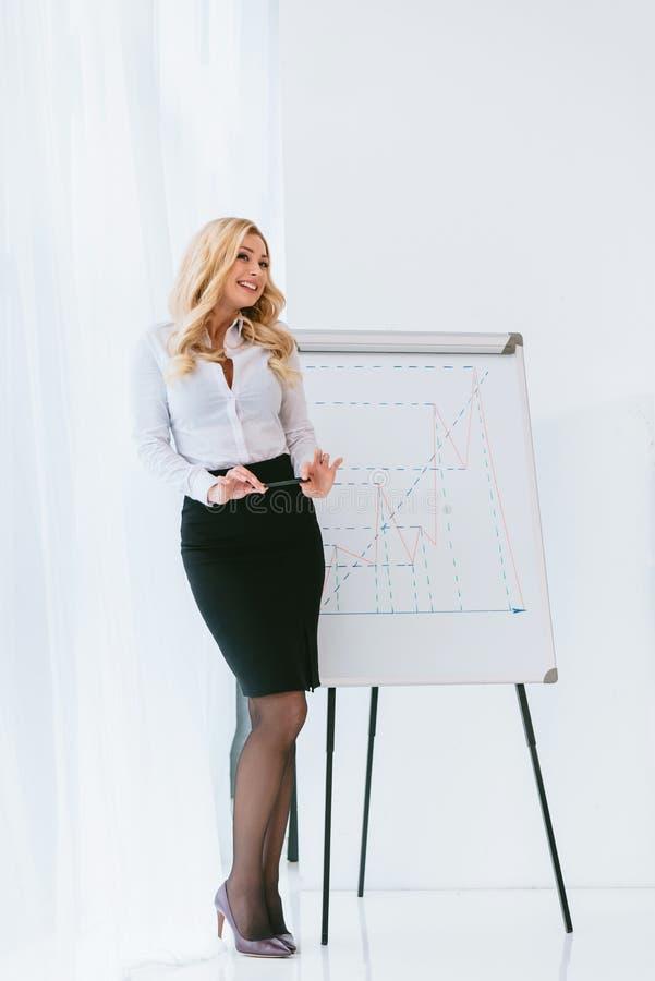 uwodzicielska blondynka bizneswomanu pozycja przy mapą zdjęcie stock