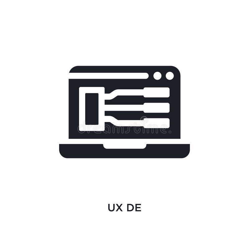 ux De lokalisierte Ikone einfache Elementillustration von Programmierungskonzeptikonen Logozeichen-Symbolentwurf ux Des editable  stock abbildung