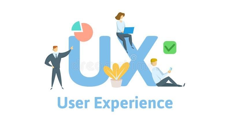 UX, gebruikerservaring, gebruikersinterface Concept met sleutelwoorden, brieven, en pictogrammen Vlakke vectorillustratie geïsole stock illustratie
