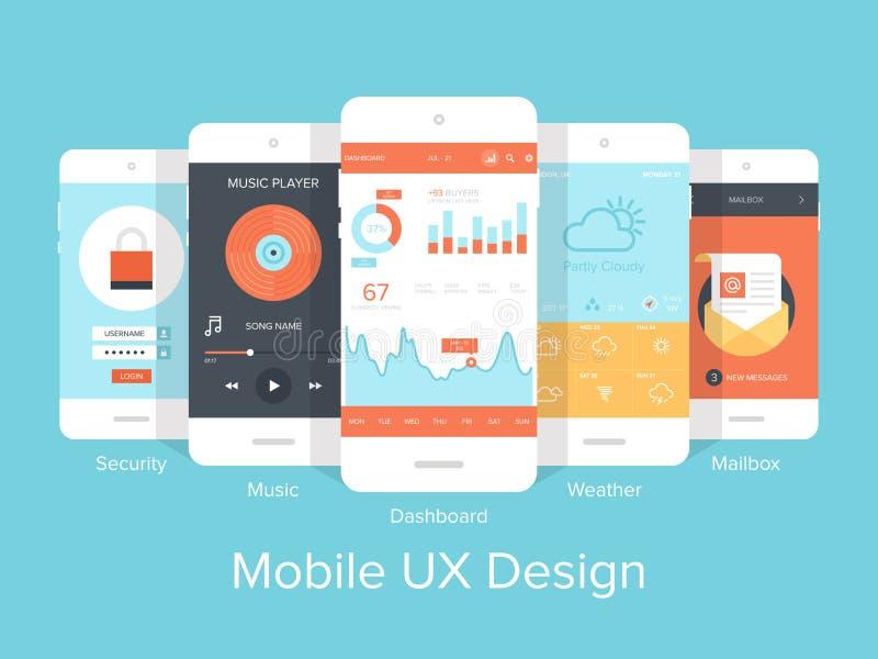 UX móvel