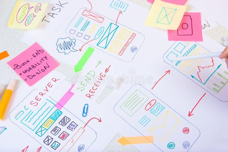 Ux Ui设计应用程序流动智能手机 免版税图库摄影