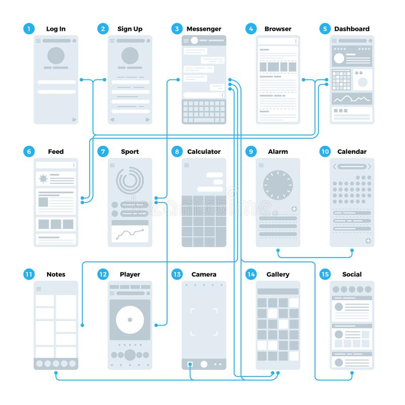 Ux ui application interface flowchart. Mobile wireframes management sitemap vector mockup stock illustration