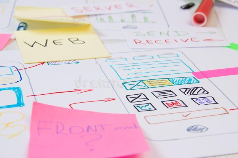 Ux Ui design app on office desk. Software development smartphone stock photo