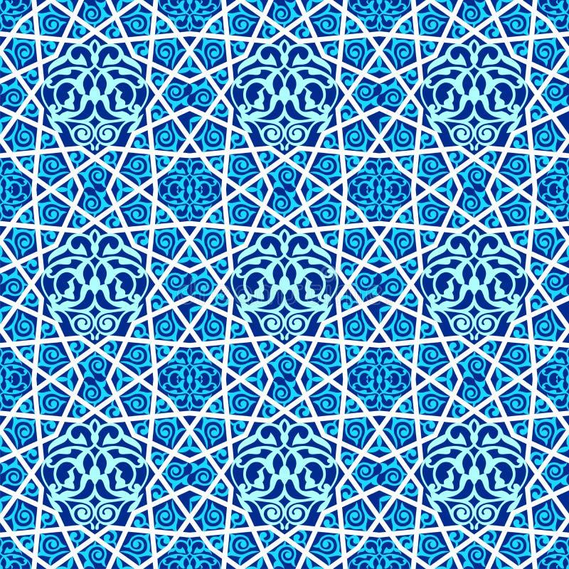 uzbek орнамента бесплатная иллюстрация