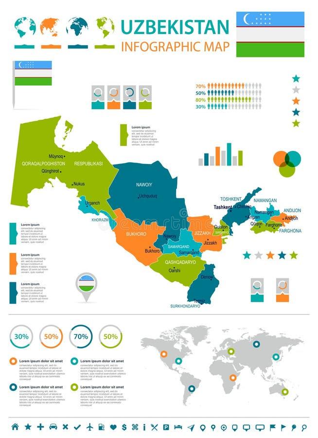 Uzbekistan, Szczegółowa Wektorowa ilustracja - infographic flaga i mapa - royalty ilustracja