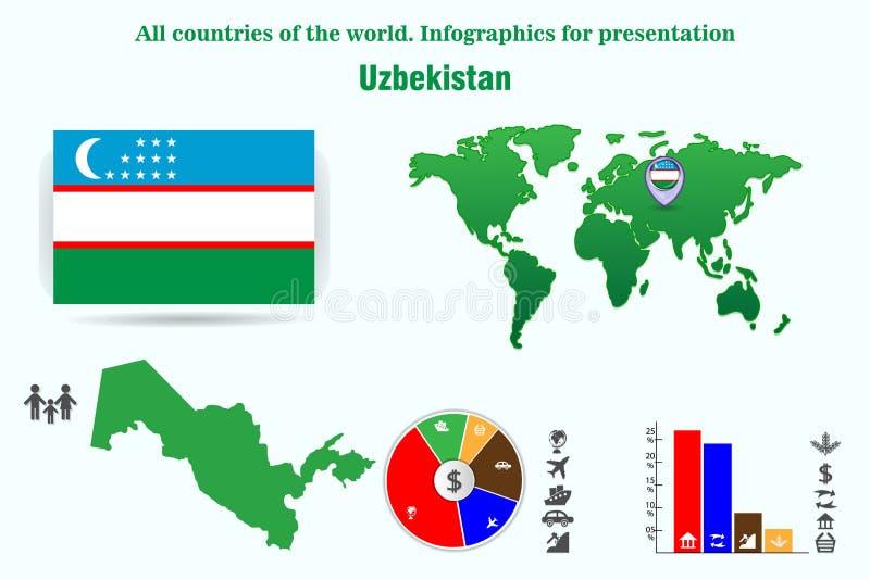 Uzbekistan Wszystkie kraje świat Infographics dla prezentaci ilustracji