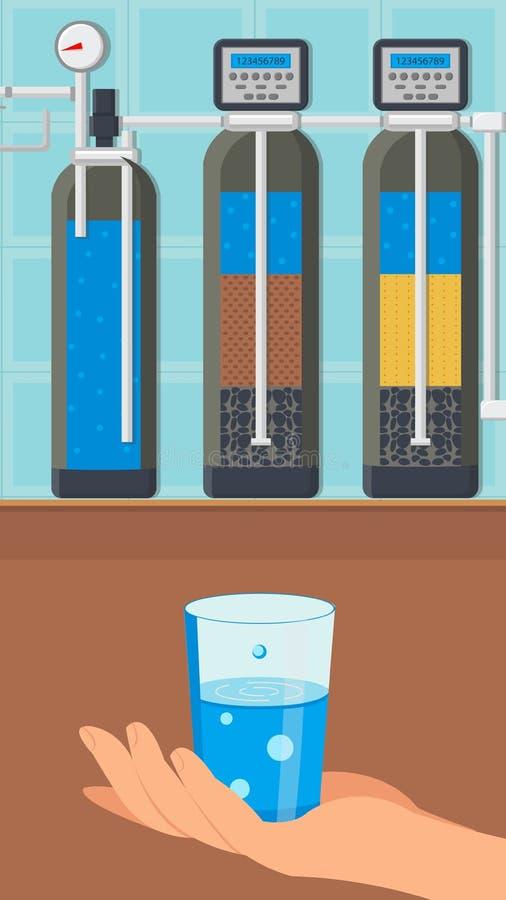 Uzdatnianie Wody systemu koloru wektoru ilustracja ilustracja wektor