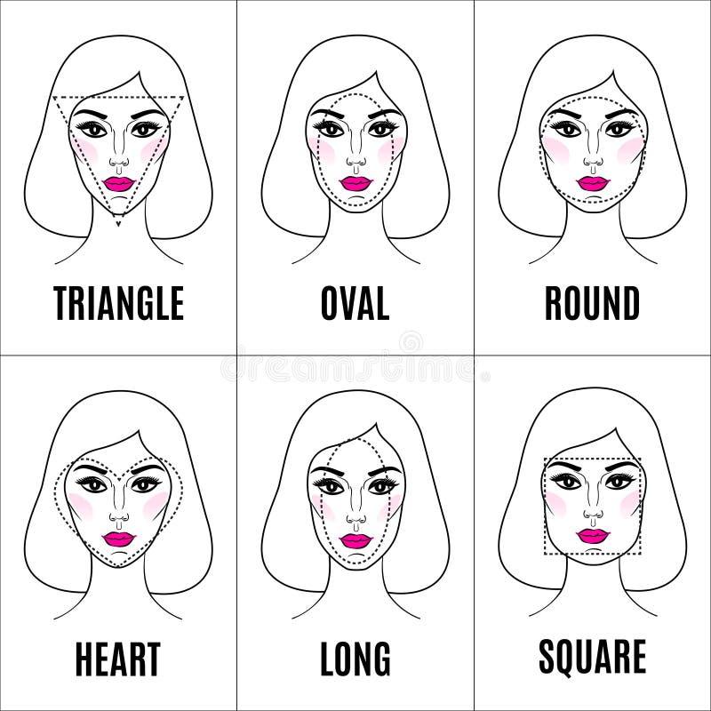 Vários tipos de caras fêmeas Grupo de formas diferentes da cara ilustração stock