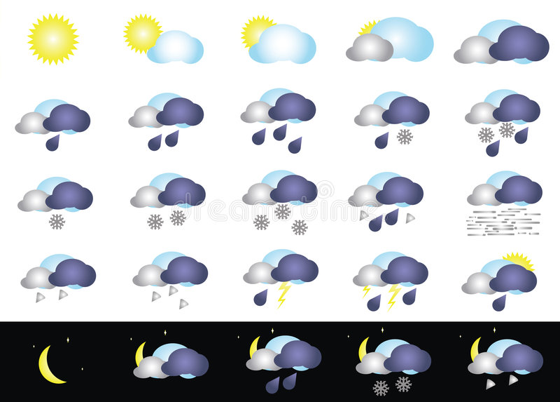 väder royaltyfri illustrationer