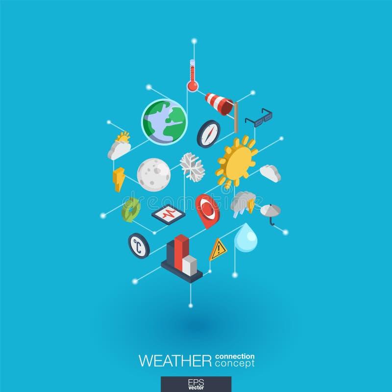 Väder förutsåg inbyggda symboler för rengöringsduk 3d Isometriskt begrepp för Digitalt nätverk royaltyfri illustrationer