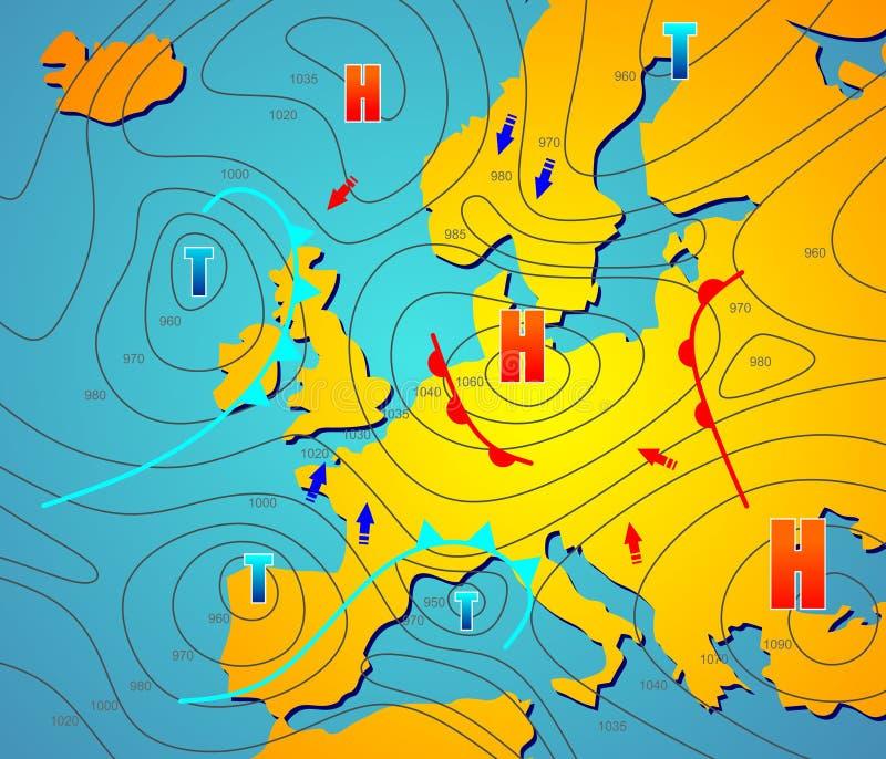 Väderdiagram