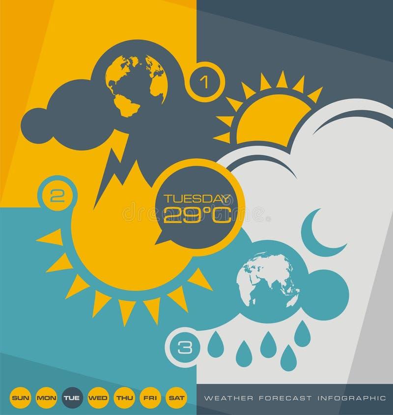 Väderprognos Infographic royaltyfri illustrationer