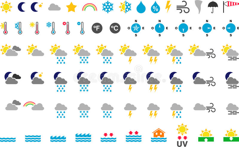Vädersymboler